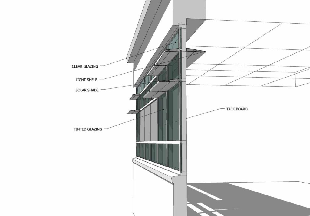 Trevvett elementary school full scale architecture for X window system architecture